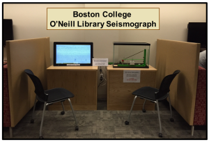 BC_Library_Blog_Fig1
